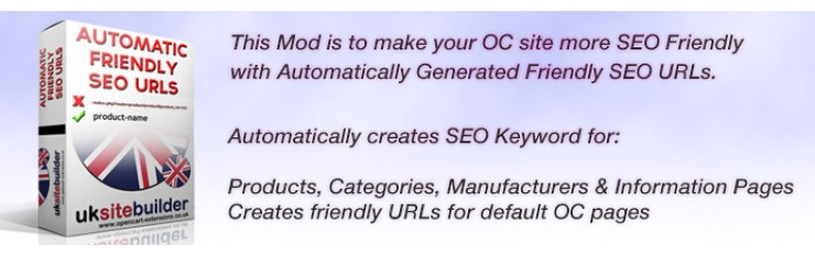 Automatic Friendly SEO URLs